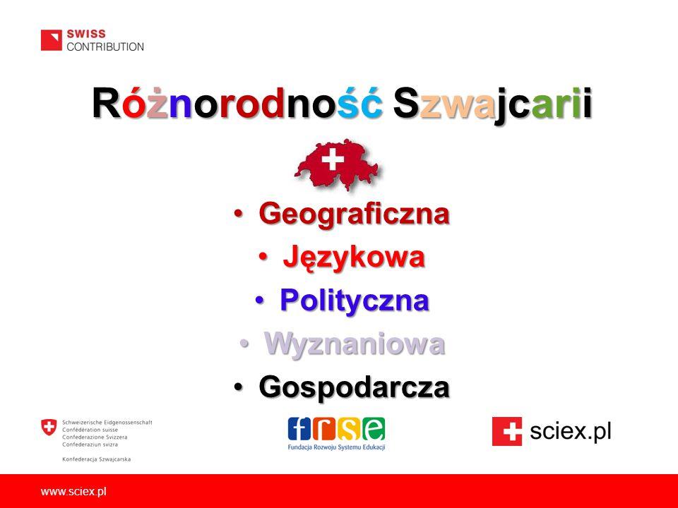 www.sciex.pl GeograficznaGeograficzna JęzykowaJęzykowa PolitycznaPolityczna WyznaniowaWyznaniowa GospodarczaGospodarcza Różnorodność Szwajcarii