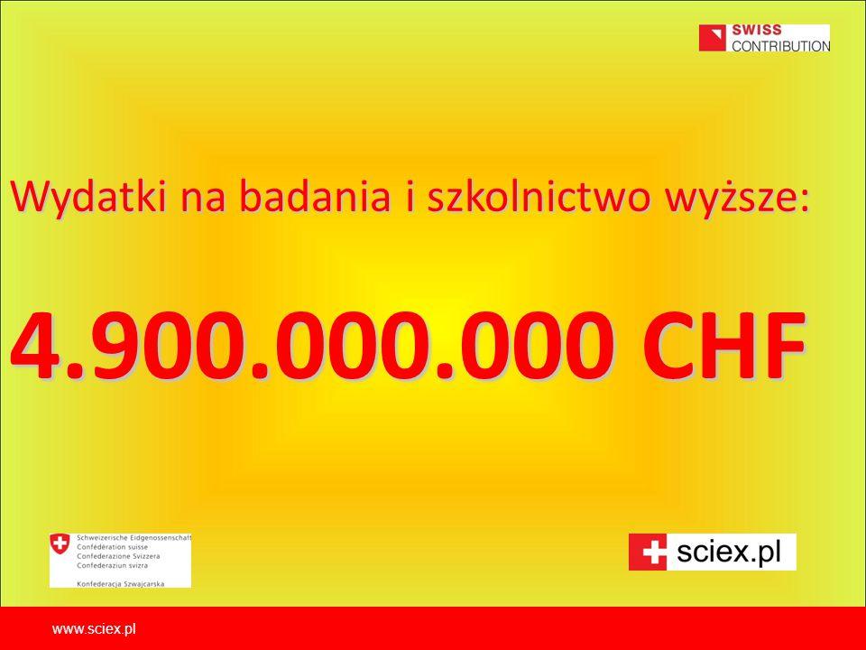 Wydatki na badania i szkolnictwo wyższe: 4.900.000.000 CHF Wydatki na badania i szkolnictwo wyższe: 4.900.000.000 CHF www.sciex.pl