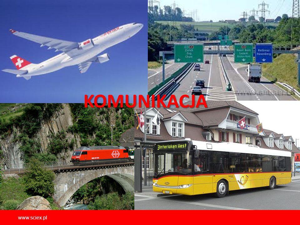 KOMUNIKACJA www.sciex.pl