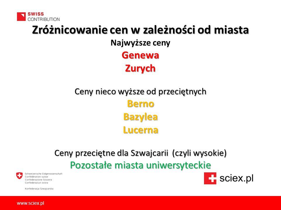 www.sciex.pl Zróżnicowanie cen w zależności od miasta Genewa Zurych Ceny nieco wyższe od przeciętnych Berno Bazylea Lucerna Ceny przeciętne dla Szwajc