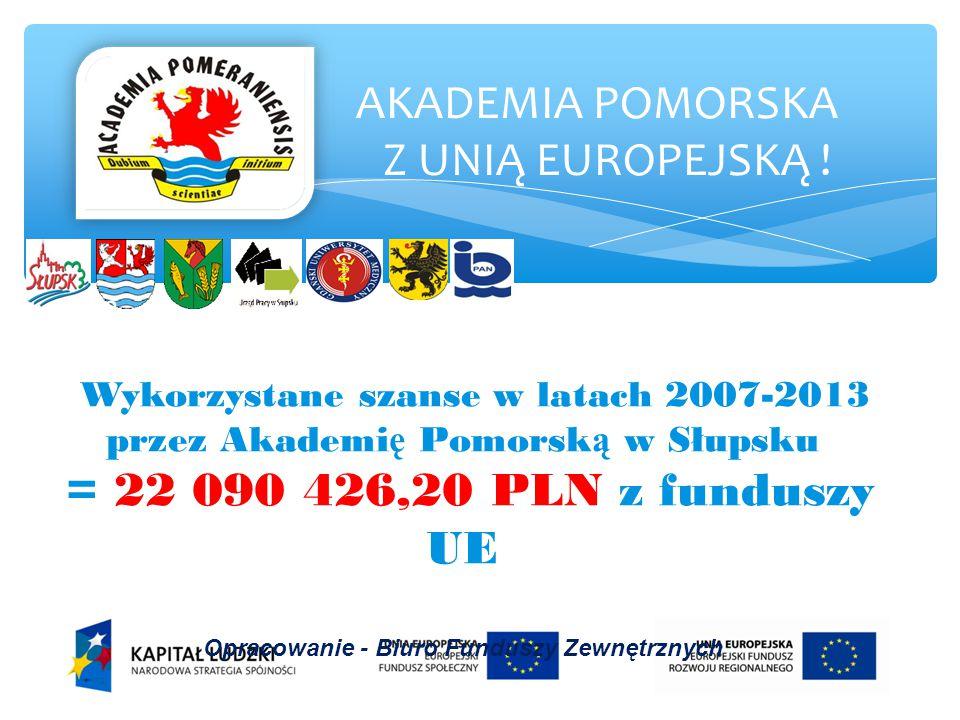 Wykorzystane szanse w latach 2007-2013 przez Akademi ę Pomorsk ą w Słupsku = 22 090 426,20 PLN z funduszy UE Opracowanie - Biuro Funduszy Zewnętrznych Biuro Funduszy Zewnętrznych AKADEMIA POMORSKA Z UNIĄ EUROPEJSKĄ .