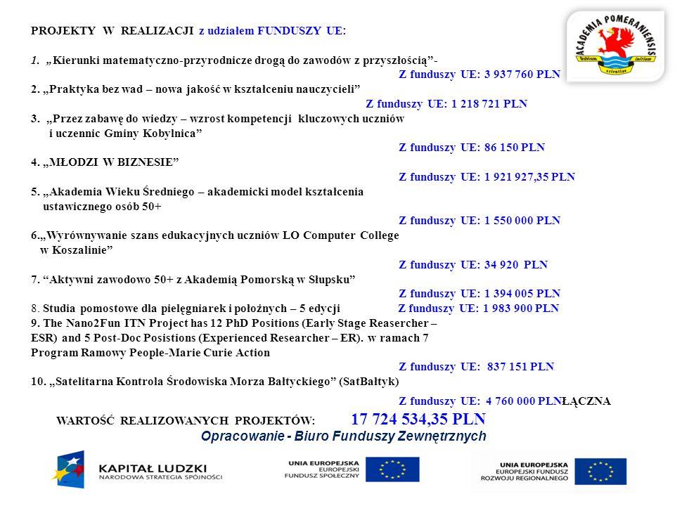 PROJEKTY W REALIZACJI z udziałem FUNDUSZY UE : 1.