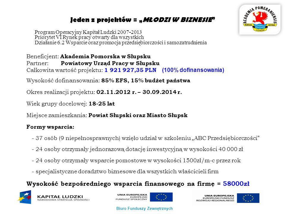 h Program Operacyjny Kapitał Ludzki 2007-2013 Priorytet VI Rynek pracy otwarty dla wszystkich Działanie 6.2 Wsparcie oraz promocja przedsiębiorczości i samozatrudnienia Beneficjent: Akademia Pomorska w Słupsku Partner: Powiatowy Urząd Pracy w Słupsku Całkowita wartość projektu: 1 921 927,35 PLN (100% dofinansowania) Wysokość dofinansowania: 85% EFS, 15% budżet państwa Okres realizacji projektu: 02.11.2012 r.