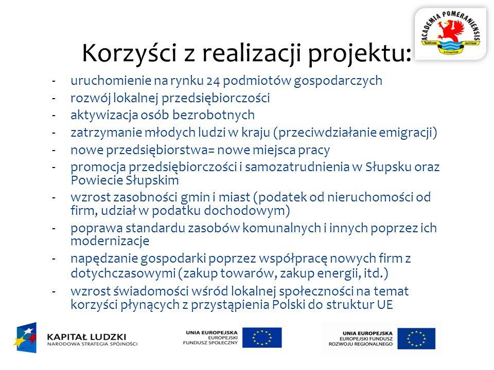 Korzyści z realizacji projektu: -uruchomienie na rynku 24 podmiotów gospodarczych -rozwój lokalnej przedsiębiorczości -aktywizacja osób bezrobotnych -zatrzymanie młodych ludzi w kraju (przeciwdziałanie emigracji) -nowe przedsiębiorstwa= nowe miejsca pracy -promocja przedsiębiorczości i samozatrudnienia w Słupsku oraz Powiecie Słupskim -wzrost zasobności gmin i miast (podatek od nieruchomości od firm, udział w podatku dochodowym) -poprawa standardu zasobów komunalnych i innych poprzez ich modernizacje -napędzanie gospodarki poprzez współpracę nowych firm z dotychczasowymi (zakup towarów, zakup energii, itd.) -wzrost świadomości wśród lokalnej społeczności na temat korzyści płynących z przystąpienia Polski do struktur UE