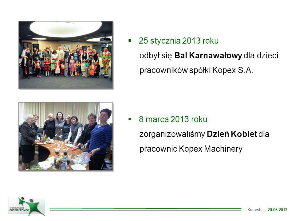 Katowice, 20.06.2013  25 stycznia 2013 roku odbył się Bal Karnawałowy dla dzieci pracowników spółki Kopex S.A.  8 marca 2013 roku zorganizowaliśmy D