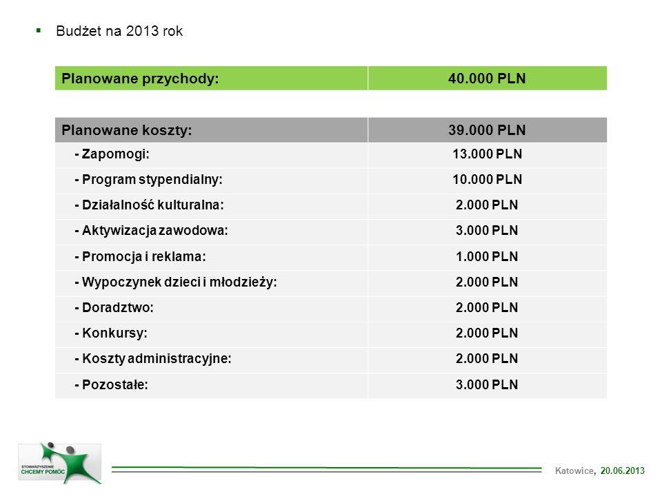 Katowice, 20.06.2013 Planowane przychody:40.000 PLN Planowane koszty:39.000 PLN - Zapomogi:13.000 PLN - Program stypendialny:10.000 PLN - Działalność