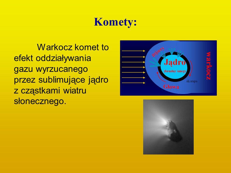 Warkocz komet to efekt oddziaływania gazu wyrzucanego przez sublimujące jądro z cząstkami wiatru słonecznego.