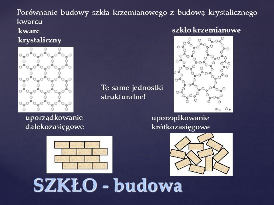 SZKŁO - budowa Porównanie budowy szkła krzemianowego z budową krystalicznego kwarcu kwarc krystaliczny szkło krzemianowe uporządkowanie dalekozasięgowe uporządkowanie krótkozasięgowe Te same jednostki strukturalne!
