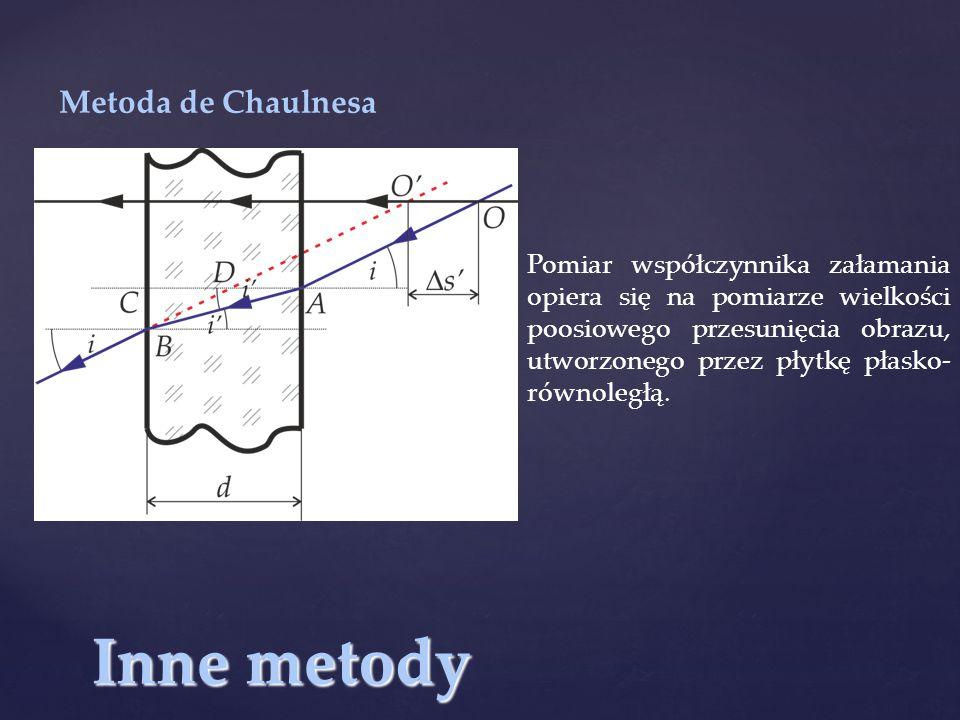 Inne metody Metoda de Chaulnesa Pomiar współczynnika załamania opiera się na pomiarze wielkości poosiowego przesunięcia obrazu, utworzonego przez płytkę płasko- równoległą.