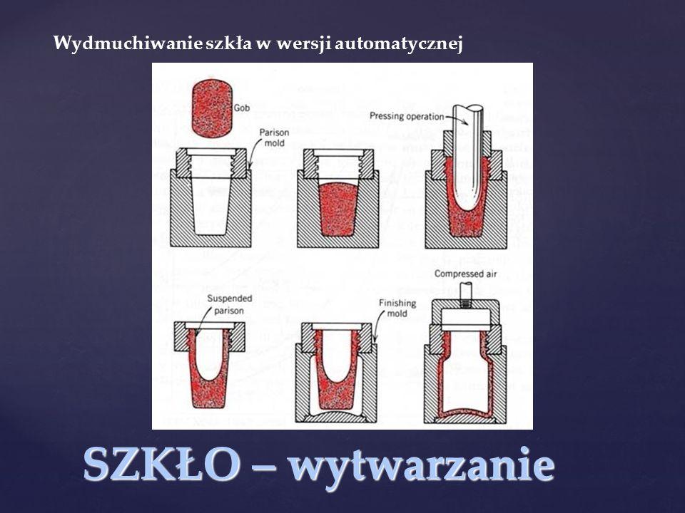 SZKŁO – wytwarzanie Wydmuchiwanie szkła w wersji automatycznej