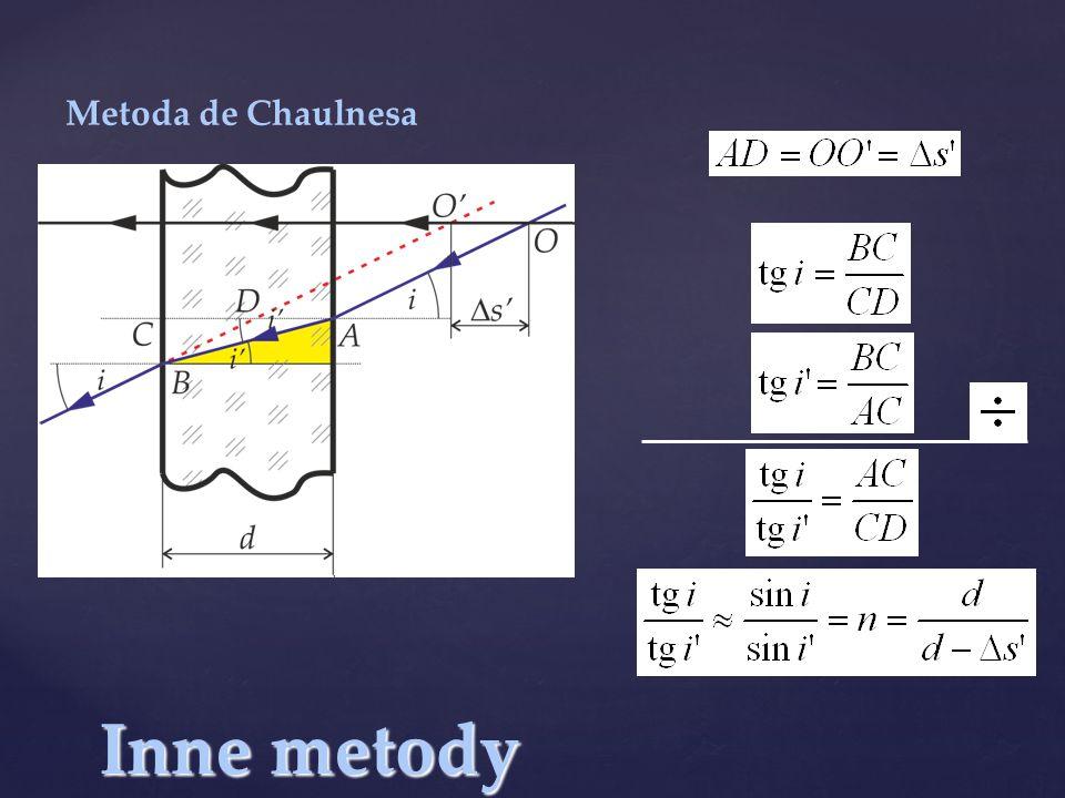 Inne metody Metoda de Chaulnesa