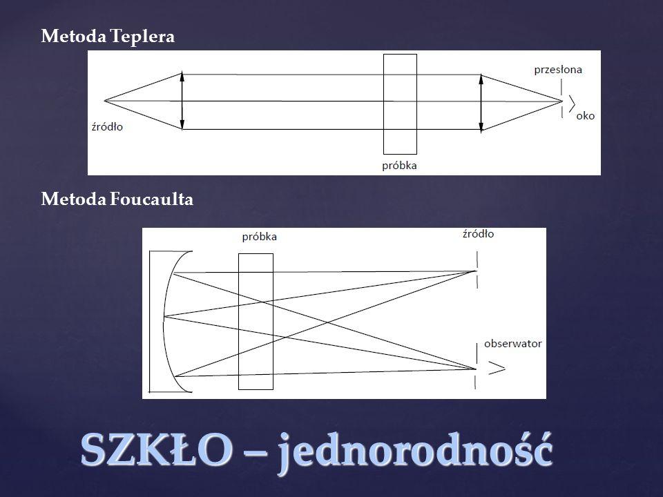 SZKŁO – jednorodność Metoda Teplera Metoda Foucaulta
