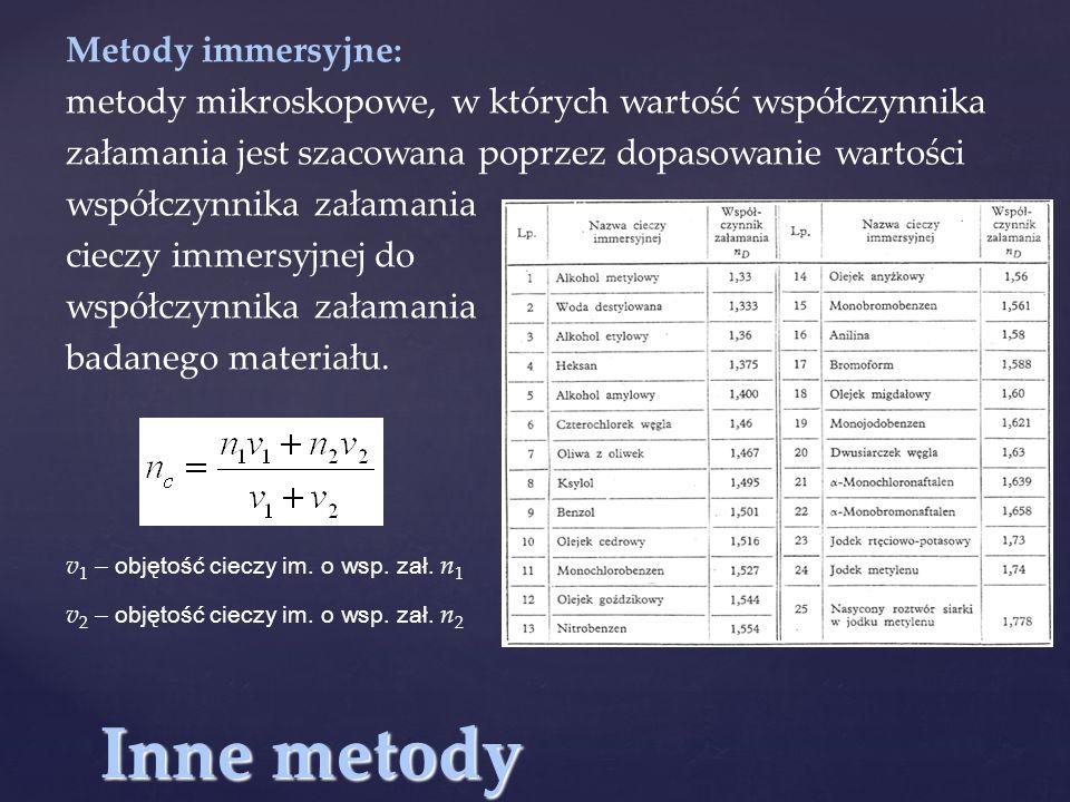 Inne metody Metody immersyjne: metody mikroskopowe, w których wartość współczynnika załamania jest szacowana poprzez dopasowanie wartości współczynnika załamania cieczy immersyjnej do współczynnika załamania badanego materiału.