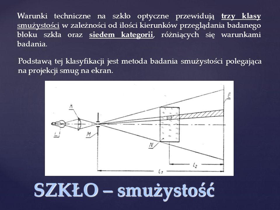 SZKŁO – smużystość Warunki techniczne na szkło optyczne przewidują trzy klasy smużystości w zależności od ilości kierunków przeglądania badanego bloku szkła oraz siedem kategorii, różniących się warunkami badania.