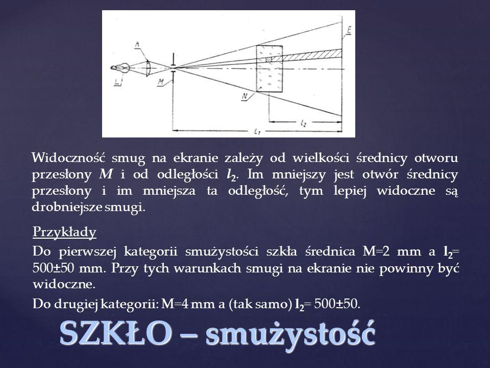 SZKŁO – smużystość Widoczność smug na ekranie zależy od wielkości średnicy otworu przesłony M i od odległości l 2. Im mniejszy jest otwór średnicy prz