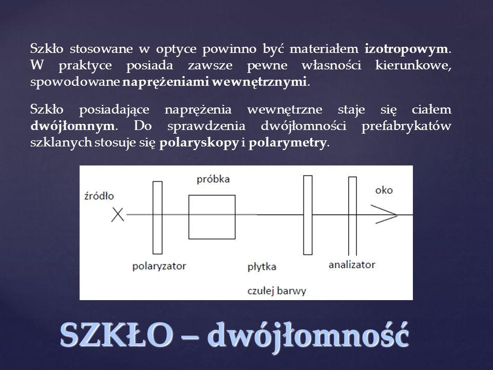 SZKŁO – dwójłomność Szkło stosowane w optyce powinno być materiałem izotropowym.