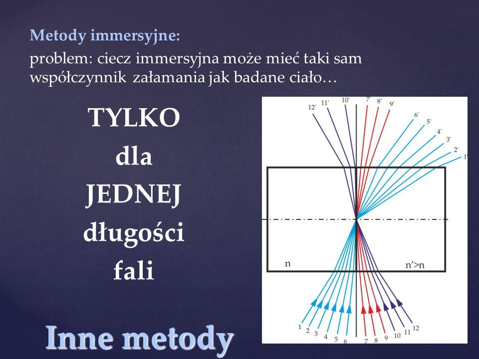 SZKŁO – jednorodność Szkło używane do produkcji elementów optycznych powinno być optycznie jednorodne – nazywamy tak stałość współczynnika załamania we wszystkich jego punktach.