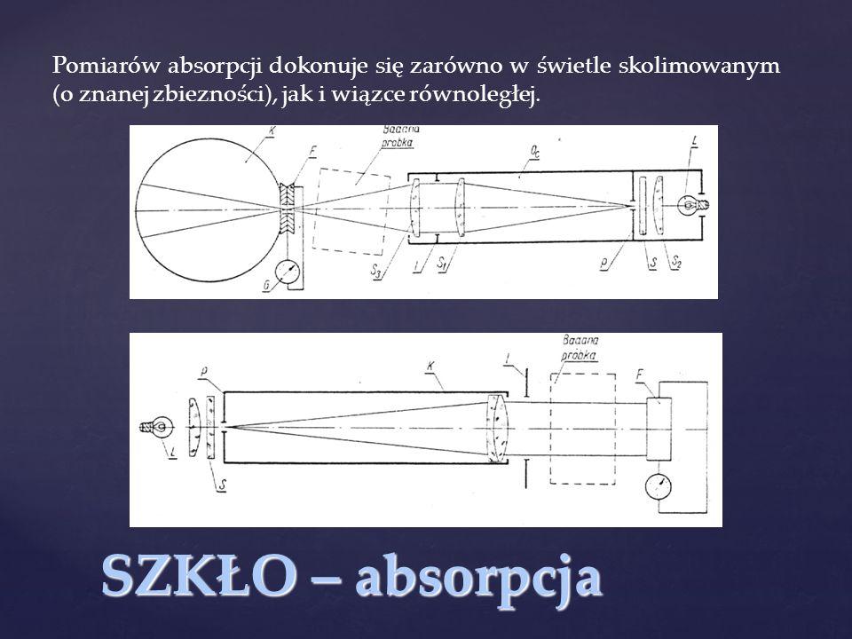 SZKŁO – absorpcja Pomiarów absorpcji dokonuje się zarówno w świetle skolimowanym (o znanej zbiezności), jak i wiązce równoległej.