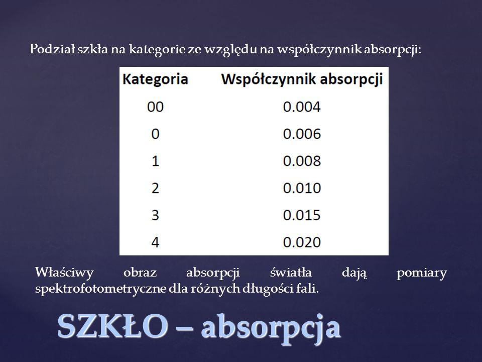 SZKŁO – absorpcja Podział szkła na kategorie ze względu na współczynnik absorpcji: Właściwy obraz absorpcji światła dają pomiary spektrofotometryczne