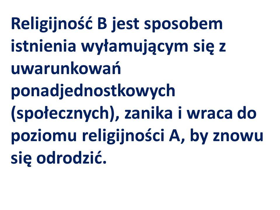 Religijność B jest sposobem istnienia wyłamującym się z uwarunkowań ponadjednostkowych (społecznych), zanika i wraca do poziomu religijności A, by znowu się odrodzić.