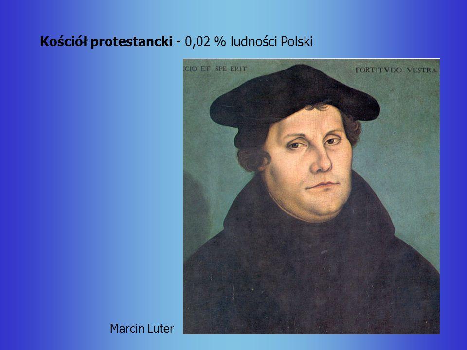 Kościół protestancki - 0,02 % ludności Polski Marcin Luter