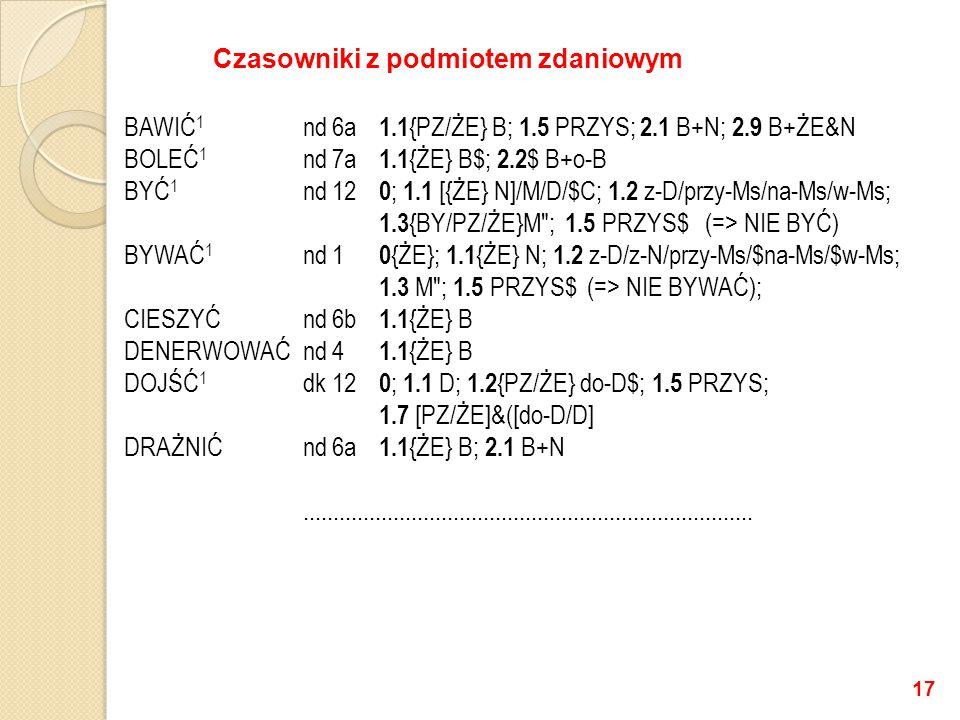 BAWIĆ 1 nd6a 1.1 {PZ/ŻE} B; 1.5 PRZYS; 2.1 B+N; 2.9 B+ŻE&N BOLEĆ 1 nd7a 1.1 {ŻE} B$; 2.2 $ B+o-B BYĆ 1 nd12 0 ; 1.1 [{ŻE} N]/M/D/$C; 1.2 z-D/przy-Ms/na-Ms/w-Ms; 1.3 {BY/PZ/ŻE}M ; 1.5 PRZYS$ (=> NIE BYĆ) BYWAĆ 1 nd1 0 {ŻE}; 1.1 {ŻE} N; 1.2 z-D/z-N/przy-Ms/$na-Ms/$w-Ms; 1.3 M ; 1.5 PRZYS$ (=> NIE BYWAĆ); CIESZYĆ nd6b 1.1 {ŻE} B DENERWOWAĆ nd4 1.1 {ŻE} B DOJŚĆ 1 dk12 0 ; 1.1 D; 1.2 {PZ/ŻE} do-D$; 1.5 PRZYS; 1.7 [PZ/ŻE]&([do-D/D] DRAŻNIĆ nd6a 1.1 {ŻE} B; 2.1 B+N...........................................................................