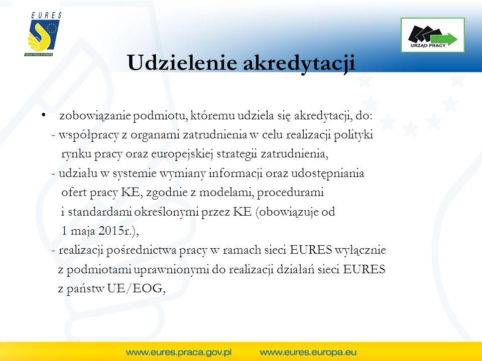 Udzielenie akredytacji zobowiązanie podmiotu, któremu udziela się akredytacji, do: - współpracy z organami zatrudnienia w celu realizacji polityki rynku pracy oraz europejskiej strategii zatrudnienia, - udziału w systemie wymiany informacji oraz udostępniania ofert pracy KE, zgodnie z modelami, procedurami i standardami określonymi przez KE (obowiązuje od 1 maja 2015r.), - realizacji pośrednictwa pracy w ramach sieci EURES wyłącznie z podmiotami uprawnionymi do realizacji działań sieci EURES z państw UE/EOG,