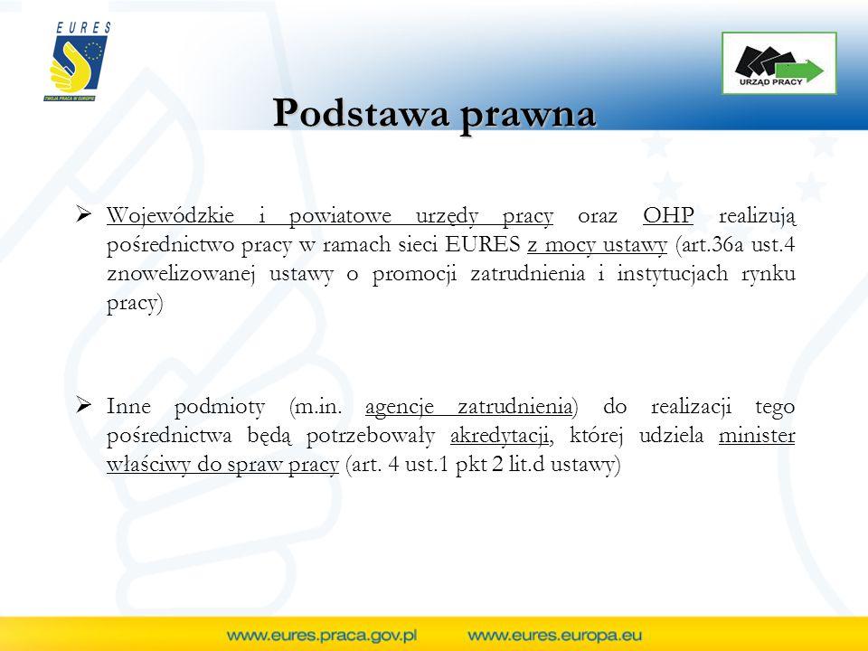 Podstawa prawna  Wojewódzkie i powiatowe urzędy pracy oraz OHP realizują pośrednictwo pracy w ramach sieci EURES z mocy ustawy (art.36a ust.4 znowelizowanej ustawy o promocji zatrudnienia i instytucjach rynku pracy)  Inne podmioty (m.in.