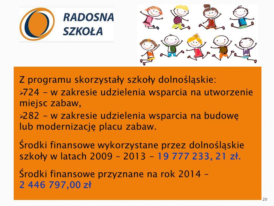 Z programu skorzystały szkoły dolnośląskie:  724 - w zakresie udzielenia wsparcia na utworzenie miejsc zabaw,  282 - w zakresie udzielenia wsparcia