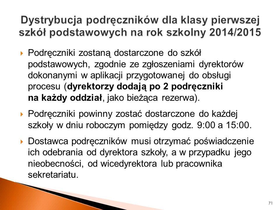  Podręczniki zostaną dostarczone do szkół podstawowych, zgodnie ze zgłoszeniami dyrektorów dokonanymi w aplikacji przygotowanej do obsługi procesu (d