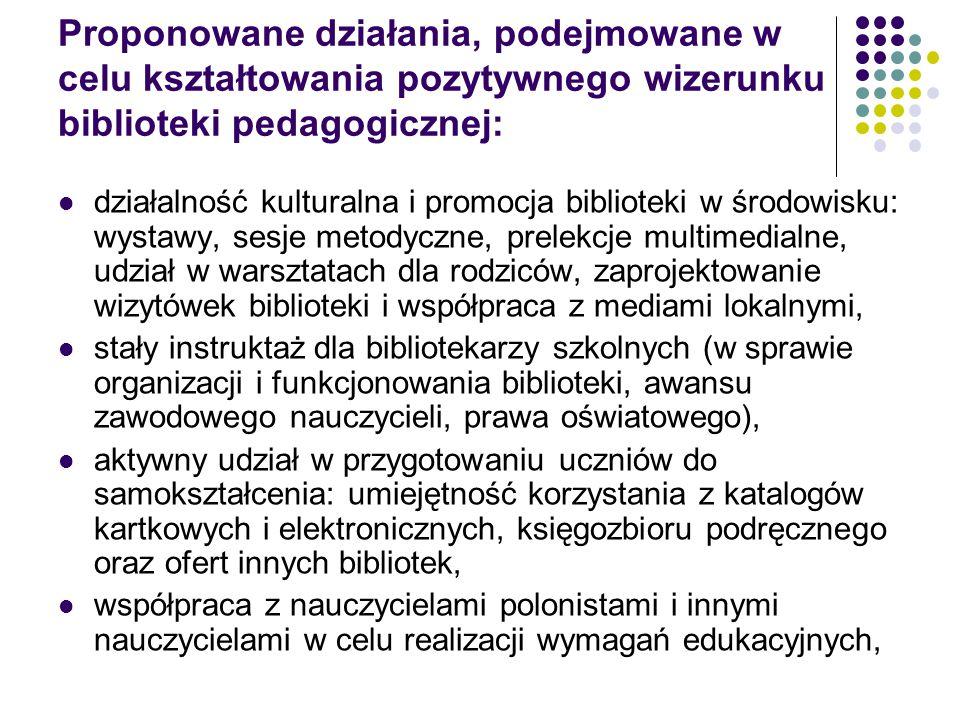 Proponowane działania, podejmowane w celu kształtowania pozytywnego wizerunku biblioteki pedagogicznej: działalność kulturalna i promocja biblioteki w