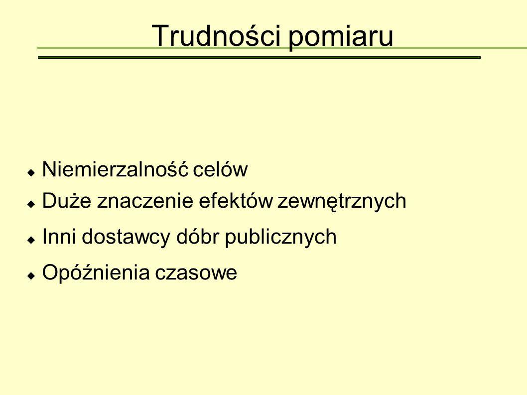 Pytania problemowe  Warunki pracy urzędników a efektywność administracji publicznej - czy możliwy jest pomiar pracy poszczególnych pracowników  Jaka jest ocena efektywności polskiej administracji.