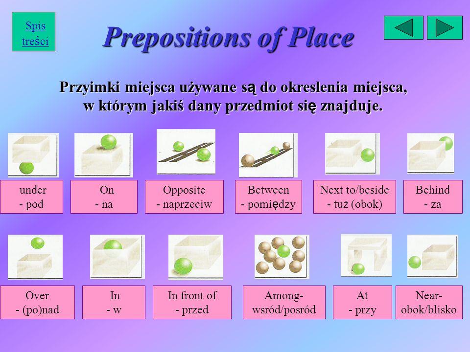 Prepositions of Place Przyimki miejsca używane s ą do okreslenia miejsca, w którym jakiś dany przedmiot si ę znajduje. under - pod On - na Opposite -