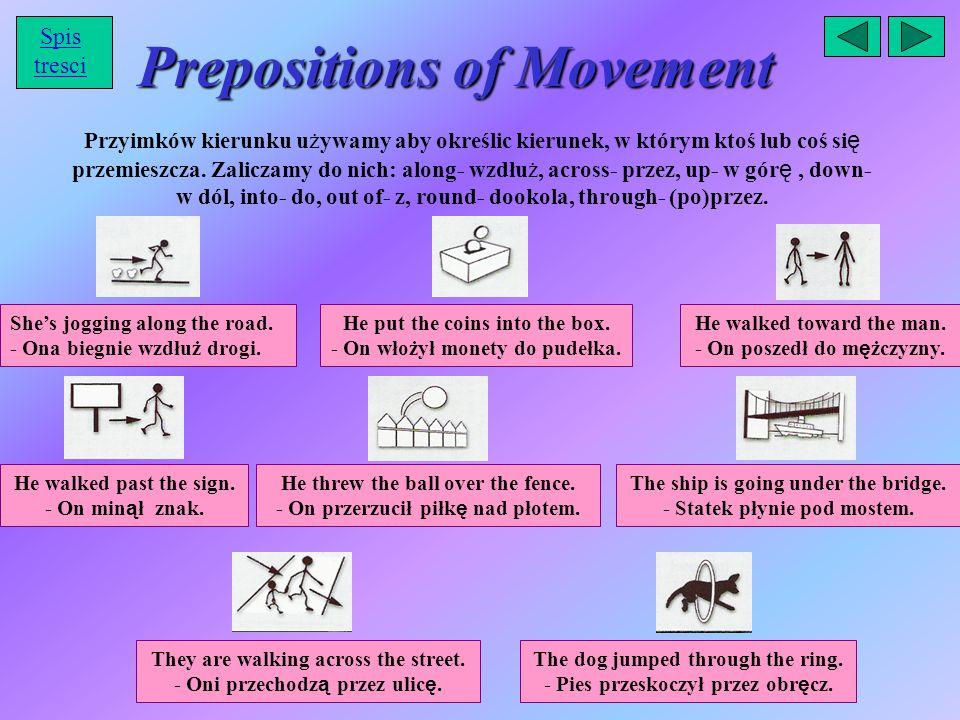 Prepositions of Movement Przyimków kierunku u ż ywamy aby określic kierunek, w którym ktoś lub coś si ę przemieszcza. Zaliczamy do nich: along- wzdłuż