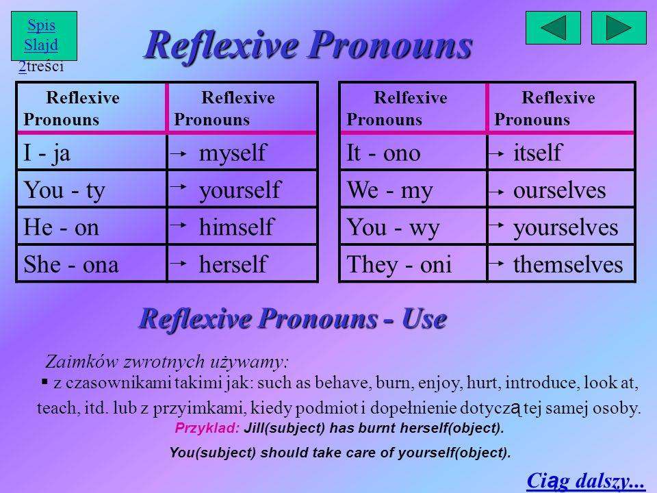 Ci ą g dalszy :  w nast ę puj ą cych wyrażeniach: enjoy, yourself ( have a good time), behave yourself ( be good ), help yourself ( you are welcome to take something if you want ):   z przyimkiem by kiedy wykonujemy jak ą ś czynność bez niczyjej pomocy,na własn ą r ę k ę ( on one's own ): Przyklad: Ben repaired the car by himself/on his own.