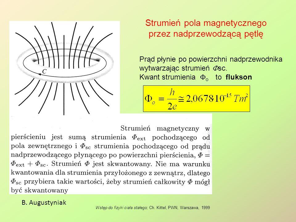 Strumień pola magnetycznego przez nadprzewodzącą pętlę B. Augustyniak Wstęp do fizyki ciała stałego; Ch. Kittel, PWN, Warszawa, 1999 Prąd płynie po po