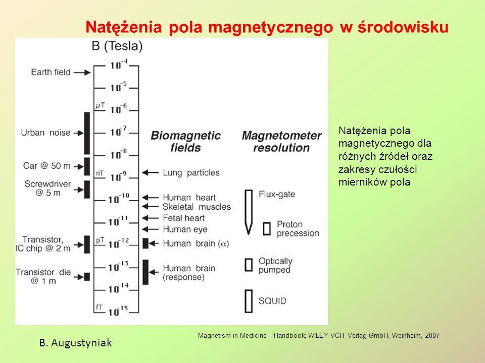 Natężenia pola magnetycznego w środowisku B. Augustyniak Magnetism in Medicine – Handbook; WILEY-VCH Verlag GmbH, Weinheim, 2007 Natężenia pola magnet