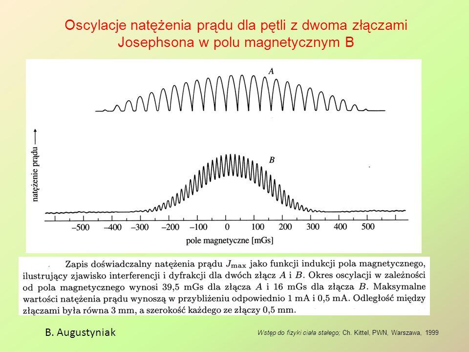 I=I A +I B I 2 A B 1  I A =I 0 sin  A I B =I 0 sin  B AA BB  A -  B =  /  0 I0I0 V I VV nn (n+1/2)  /0/0 1 Czułość 10  V/  0 Amplituda prądu nadprzewodzącego Prąd I wchodząc do pierścienia rozdziela się na dwa prądy, których fazy zależą od strumienia pola magnetycznego ww.