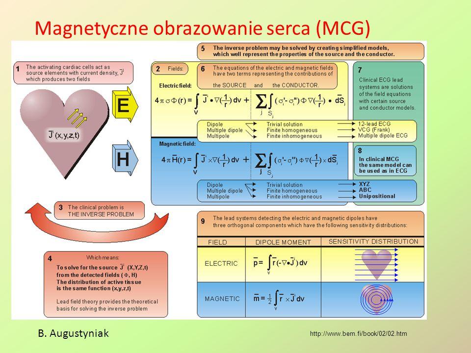 Magnetyczne obrazowanie serca (MCG) B. Augustyniak http://www.bem.fi/book/02/02.htm