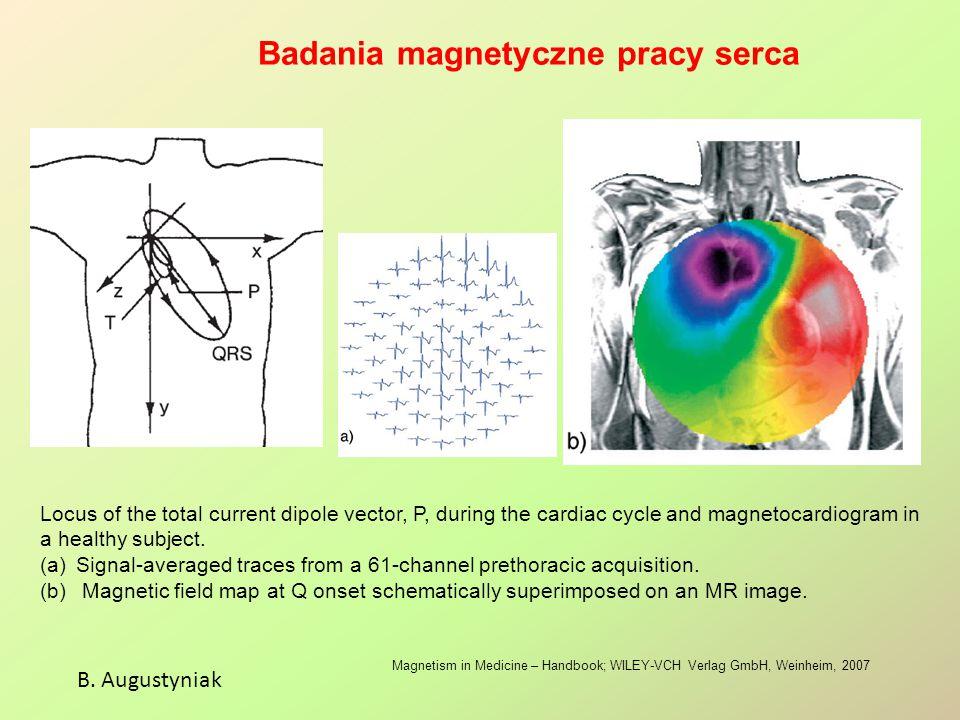 Badania magnetyczne pracy serca B. Augustyniak Magnetism in Medicine – Handbook; WILEY-VCH Verlag GmbH, Weinheim, 2007 Locus of the total current dipo