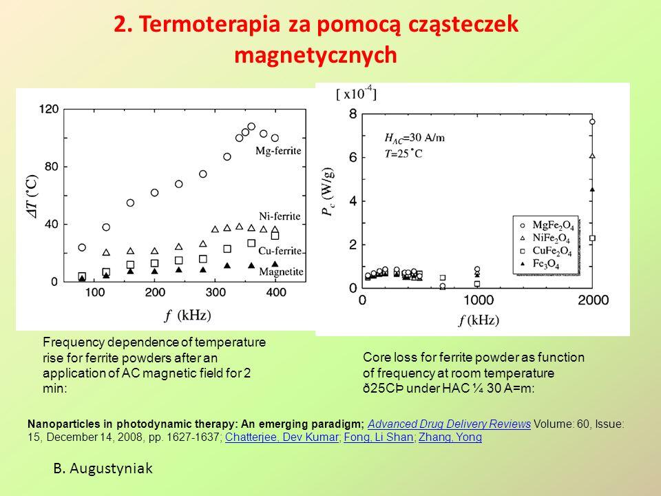 2. Termoterapia za pomocą cząsteczek magnetycznych Nanoparticles in photodynamic therapy: An emerging paradigm; Advanced Drug Delivery Reviews Volume:
