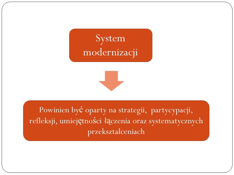 System modernizacji Powinien by ć oparty na strategii, partycypacji, refleksji, umiej ę tno ś ci ł ą czenia oraz systematycznych przekształceniach