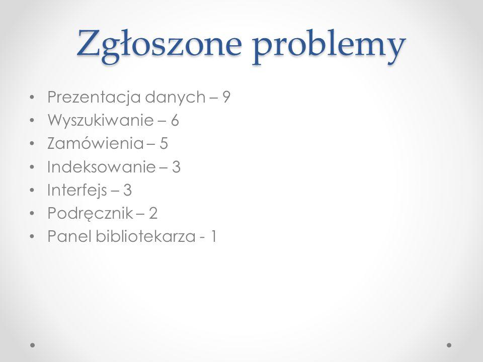 Zgłoszone problemy Prezentacja danych – 9 Wyszukiwanie – 6 Zamówienia – 5 Indeksowanie – 3 Interfejs – 3 Podręcznik – 2 Panel bibliotekarza - 1