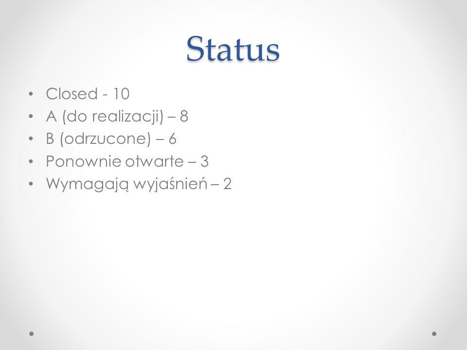 Status Closed - 10 A (do realizacji) – 8 B (odrzucone) – 6 Ponownie otwarte – 3 Wymagają wyjaśnień – 2
