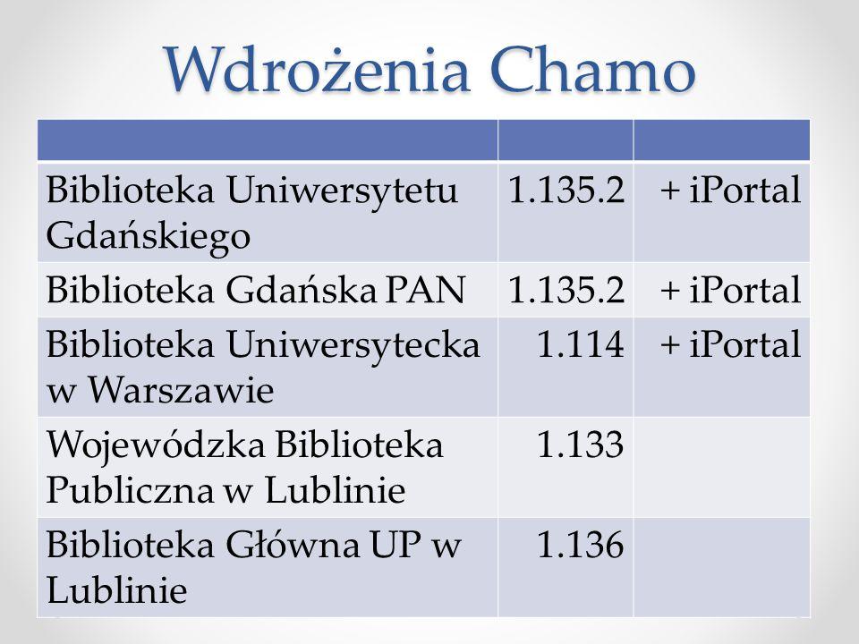 Wdrożenia Chamo Biblioteka Uniwersytetu Gdańskiego 1.135.2+ iPortal Biblioteka Gdańska PAN1.135.2+ iPortal Biblioteka Uniwersytecka w Warszawie 1.114+ iPortal Wojewódzka Biblioteka Publiczna w Lublinie 1.133 Biblioteka Główna UP w Lublinie 1.136