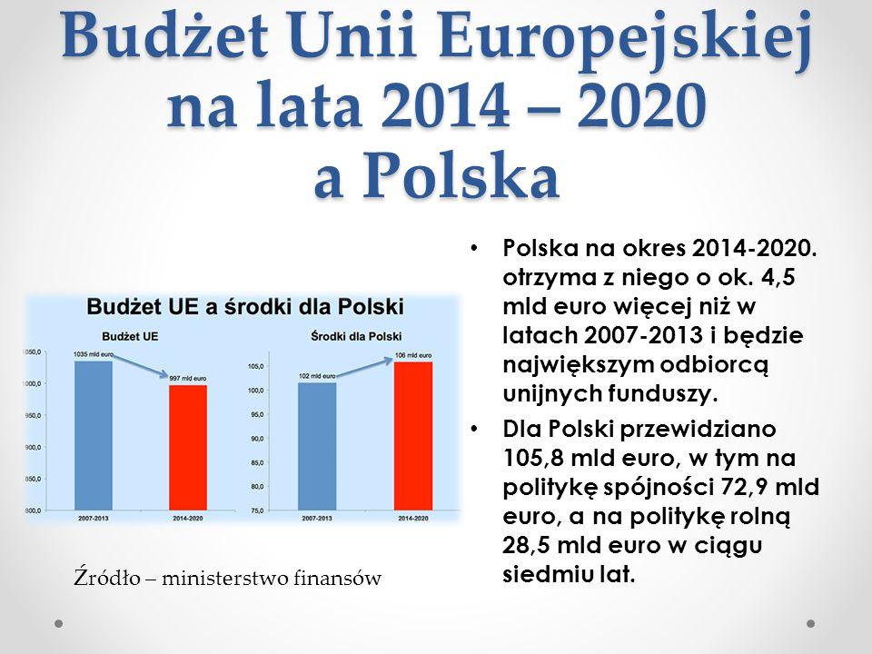 Budżet Unii Europejskiej na lata 2014 – 2020 a Polska Polska na okres 2014-2020. otrzyma z niego o ok. 4,5 mld euro więcej niż w latach 2007-2013 i bę