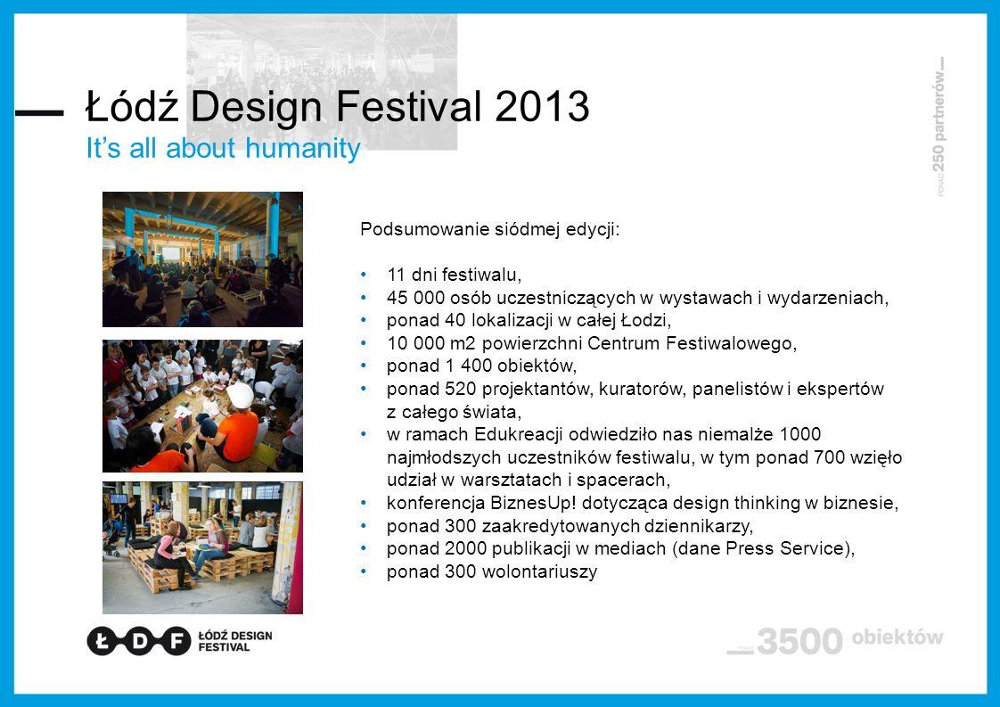 Łódź Design Festival 2013 It's all about humanity Podsumowanie siódmej edycji: 11 dni festiwalu, 45 000 osób uczestniczących w wystawach i wydarzeniach, ponad 40 lokalizacji w całej Łodzi, 10 000 m2 powierzchni Centrum Festiwalowego, ponad 1 400 obiektów, ponad 520 projektantów, kuratorów, panelistów i ekspertów z całego świata, w ramach Edukreacji odwiedziło nas niemalże 1000 najmłodszych uczestników festiwalu, w tym ponad 700 wzięło udział w warsztatach i spacerach, konferencja BiznesUp.