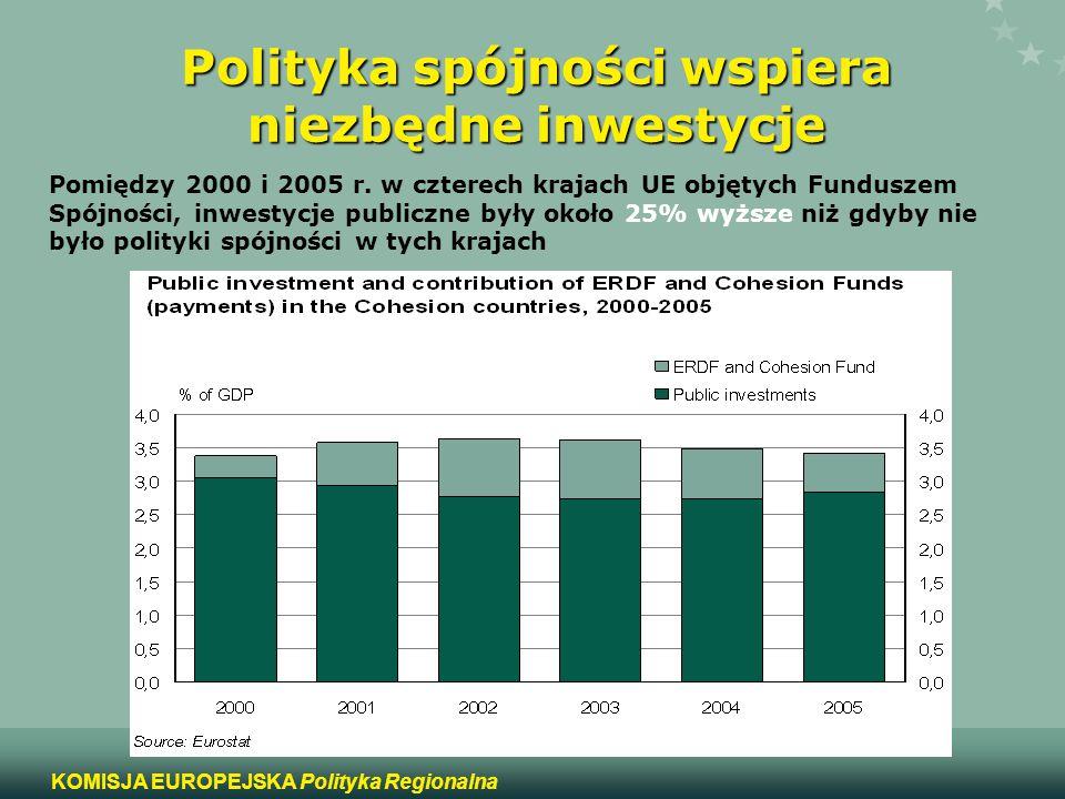 11 KOMISJA EUROPEJSKA Polityka Regionalna Polityka spójności wspiera niezbędne inwestycje Pomiędzy 2000 i 2005 r. w czterech krajach UE objętych Fundu