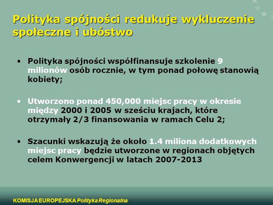 13 KOMISJA EUROPEJSKA Polityka Regionalna Polityka spójności redukuje wykluczenie społeczne i ubóstwo Polityka spójności współfinansuje szkolenie 9 mi