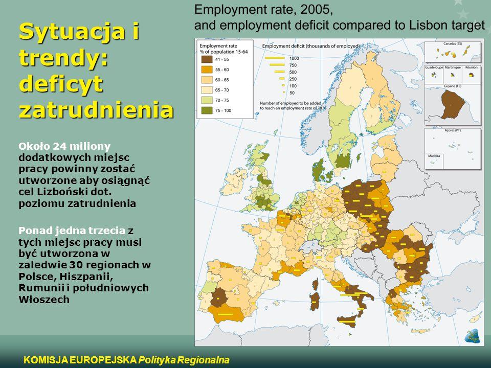 4 KOMISJA EUROPEJSKA Polityka Regionalna Sytuacja i trendy: deficyt zatrudnienia Około 24 miliony dodatkowych miejsc pracy powinny zostać utworzone ab